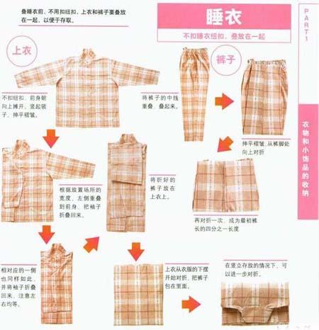 西服裤的折叠方法 (将两条裤子搭在一起折叠是关键)